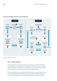 2020_Deutsche-Bank_A_Guide_to_Trade_Finance-24_200x285.jpg