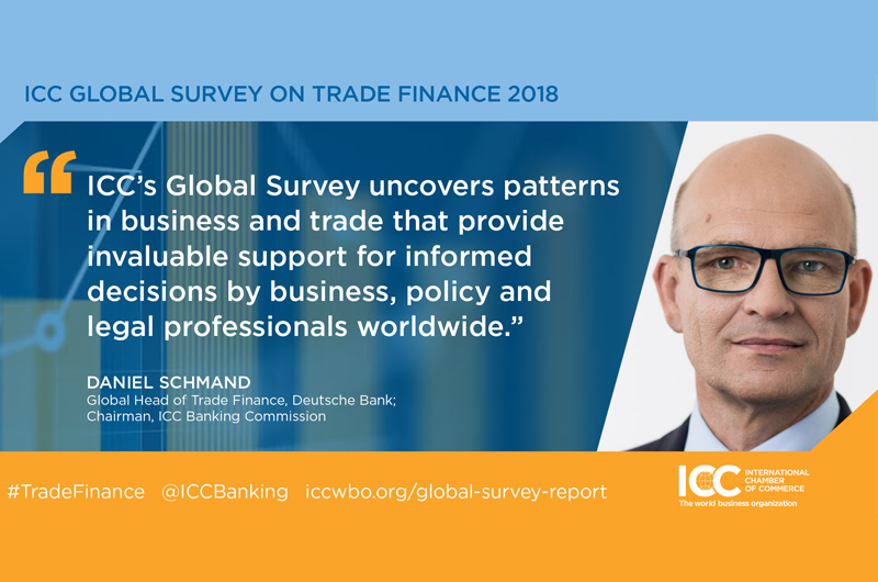 ICC Global Survey Twitter